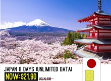 Japan 8 Days Unlimited Data SIM CARD
