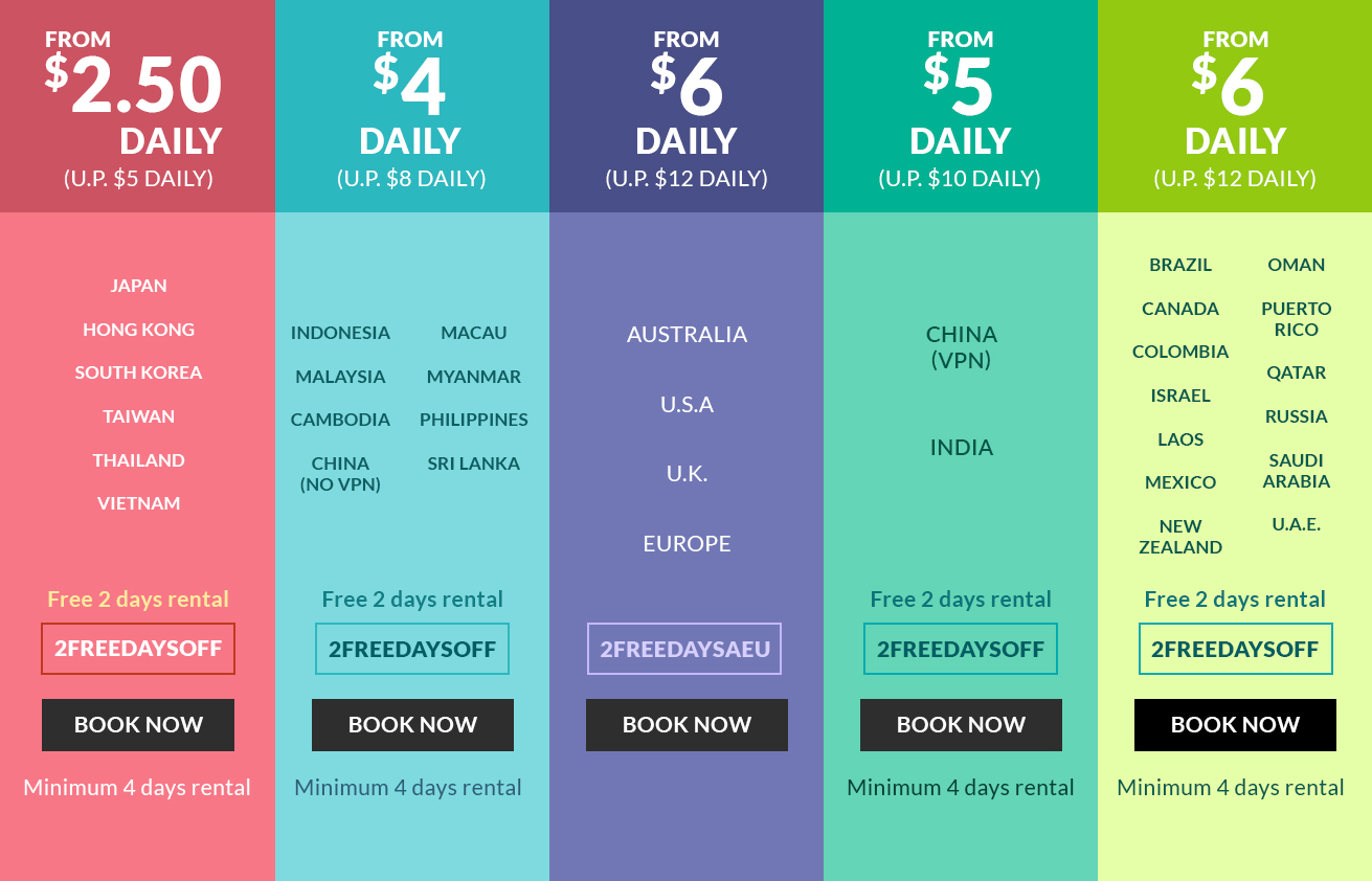 Price_Plan - ChangiWiFi - Changi Recommends