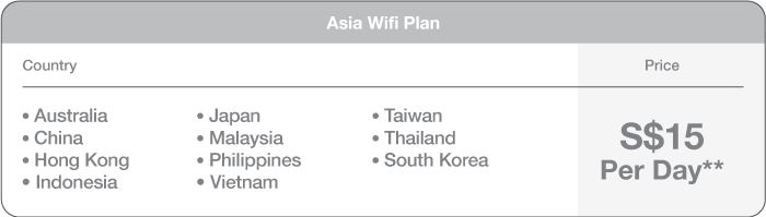 Asia Pacific Wifi Plan
