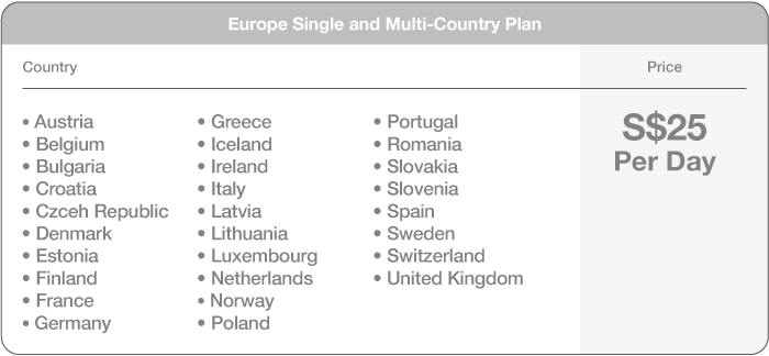 Europe Single and Multi-Country Plan